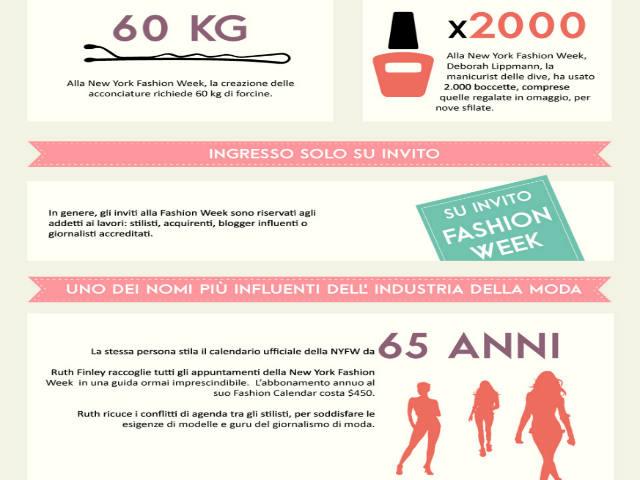 infografica-fashionweek